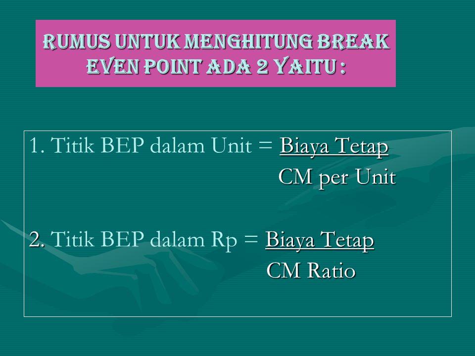Rumus untuk menghitung Break Even Point ada 2 yaitu : Biaya Tetap 1.