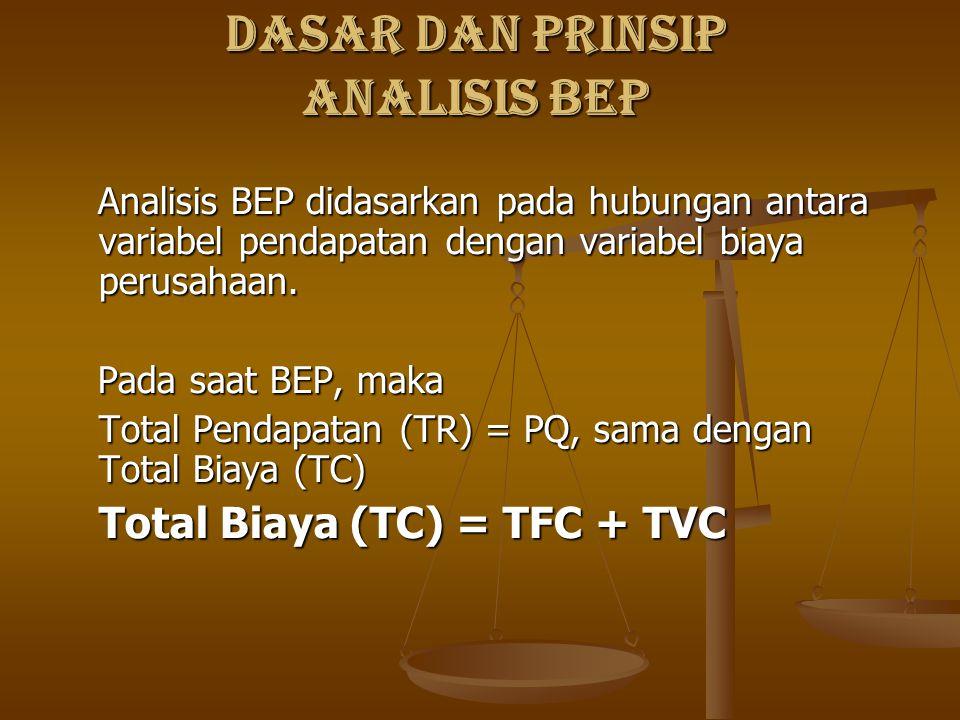 Dasar dan Prinsip Analisis BEP Analisis BEP didasarkan pada hubungan antara variabel pendapatan dengan variabel biaya perusahaan.