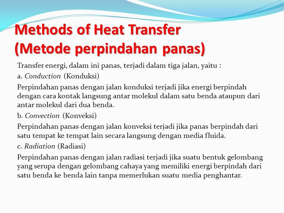 Methods of Heat Transfer (Metode perpindahan panas) Transfer energi, dalam ini panas, terjadi dalam tiga jalan, yaitu : a.