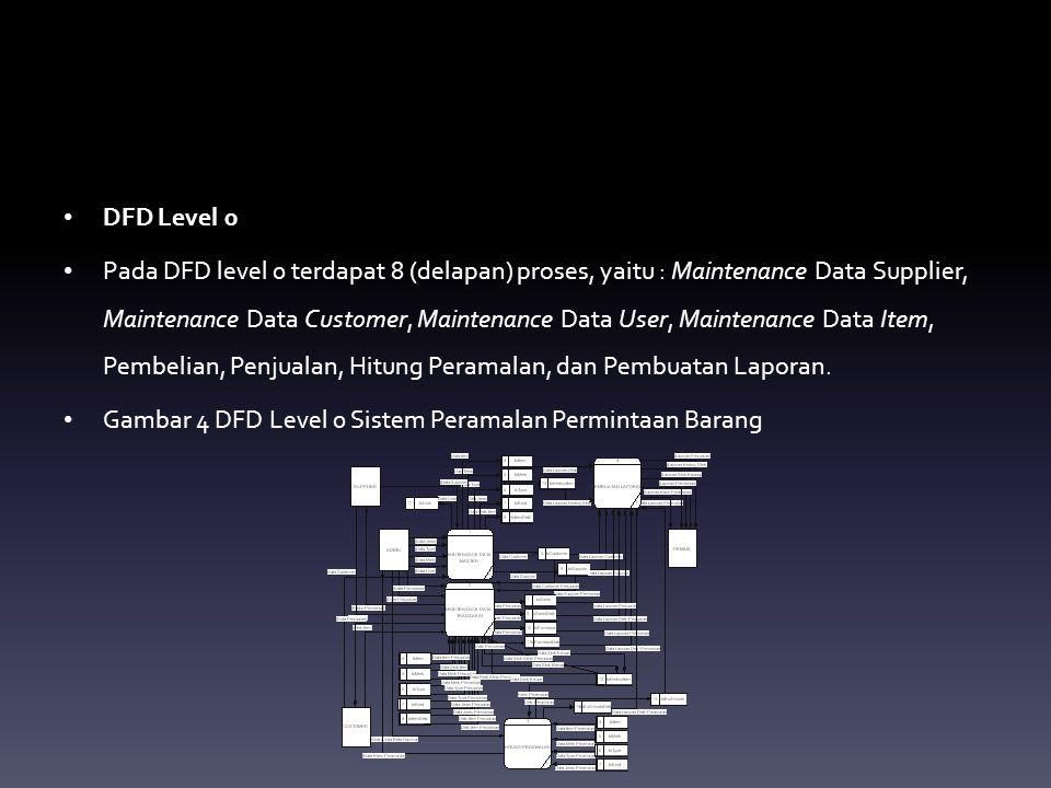 DFD Level 0 Pada DFD level 0 terdapat 8 (delapan) proses, yaitu : Maintenance Data Supplier, Maintenance Data Customer, Maintenance Data User, Mainten