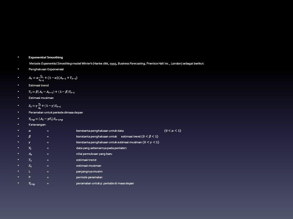 Model Pengembangan Gambaran umum dari Sistem Peramalan Permintaan Barang pada CV.