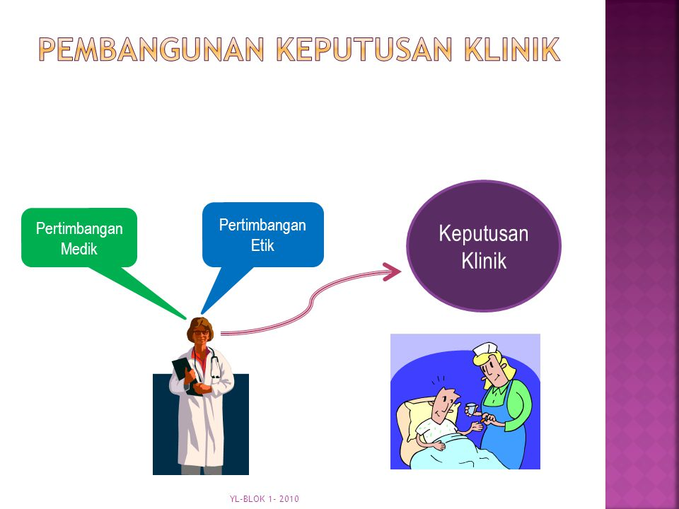 Keputusan Klinik Pertimbangan Medik K Pertimbangan Etik YL-BLOK 1- 2010