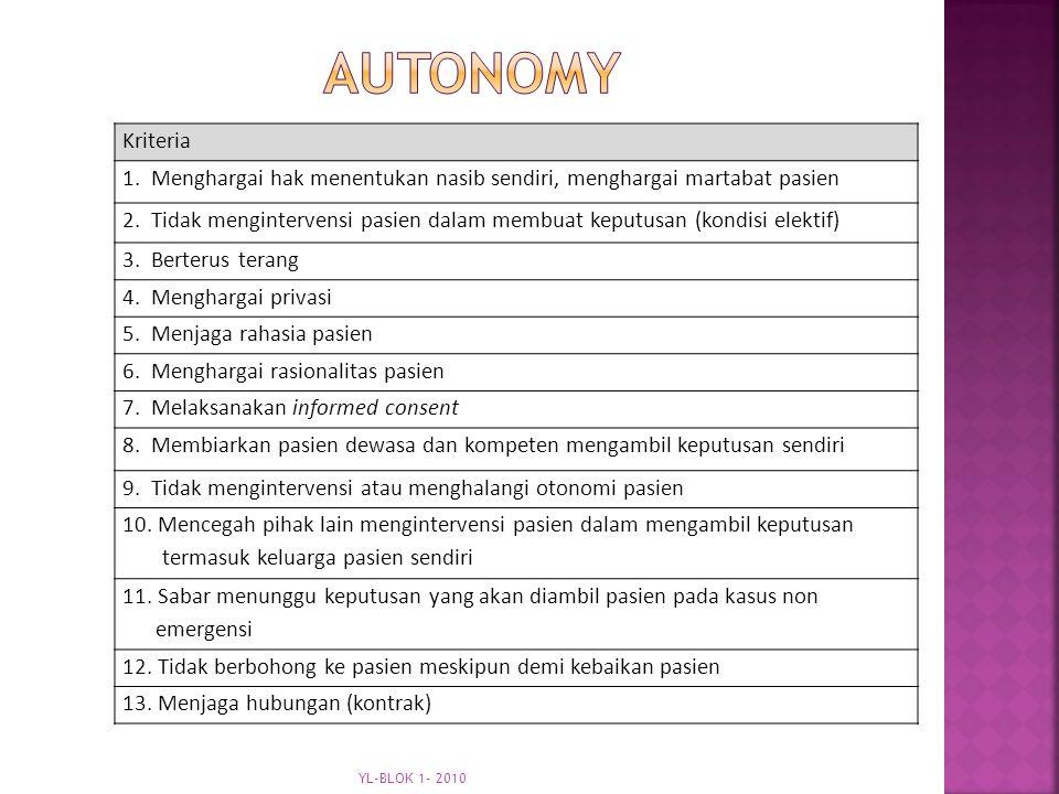 YL-BLOK 1- 2010 Kriteria 1.Menghargai hak menentukan nasib sendiri, menghargai martabat pasien 2.