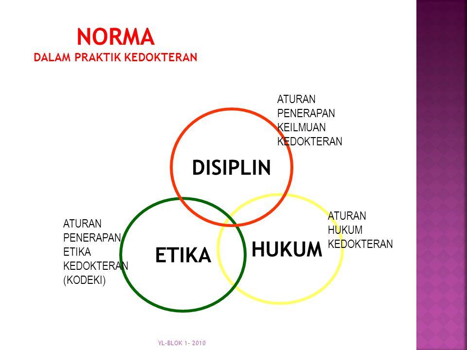 HUKUM ETIKA DISIPLIN NORMA DALAM PRAKTIK KEDOKTERAN ATURAN HUKUM KEDOKTERAN ATURAN PENERAPAN ETIKA KEDOKTERAN (KODEKI) ATURAN PENERAPAN KEILMUAN KEDOKTERAN YL-BLOK 1- 2010