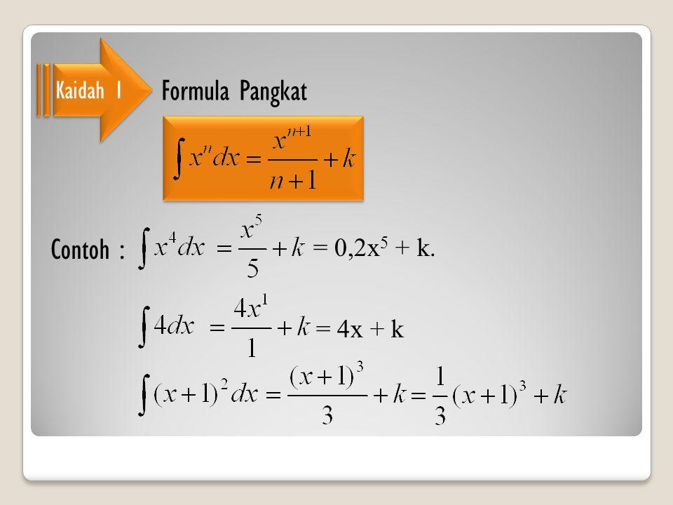Kaidah 1 Formula Pangkat Contoh : = 0,2x 5 + k. = 4x + k
