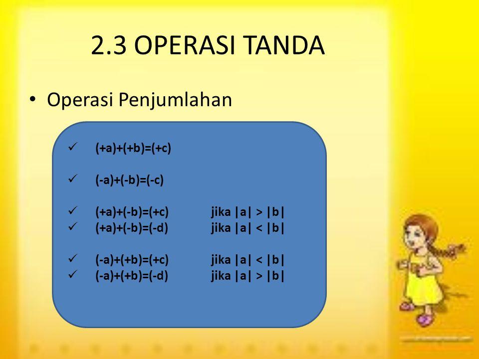 2.3 OPERASI TANDA Operasi Penjumlahan (+a)+(+b)=(+c) (-a)+(-b)=(-c) (+a)+(-b)=(+c)jika |a| > |b| (+a)+(-b)=(-d) jika |a| < |b| (-a)+(+b)=(+c)jika |a| < |b| (-a)+(+b)=(-d)jika |a| > |b|