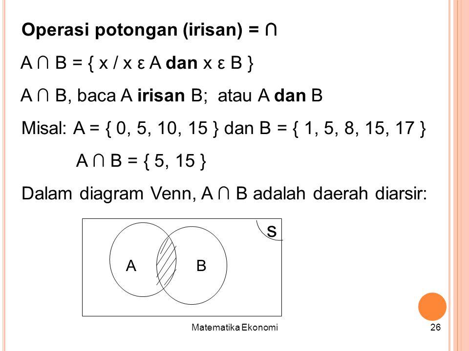 Matematika Ekonomi26 Operasi potongan (irisan) = ∩ A ∩ B = { x / x ε A dan x ε B } A ∩ B, baca A irisan B; atau A dan B Misal: A = { 0, 5, 10, 15 } dan B = { 1, 5, 8, 15, 17 } A ∩ B = { 5, 15 } Dalam diagram Venn, A ∩ B adalah daerah diarsir: AB s