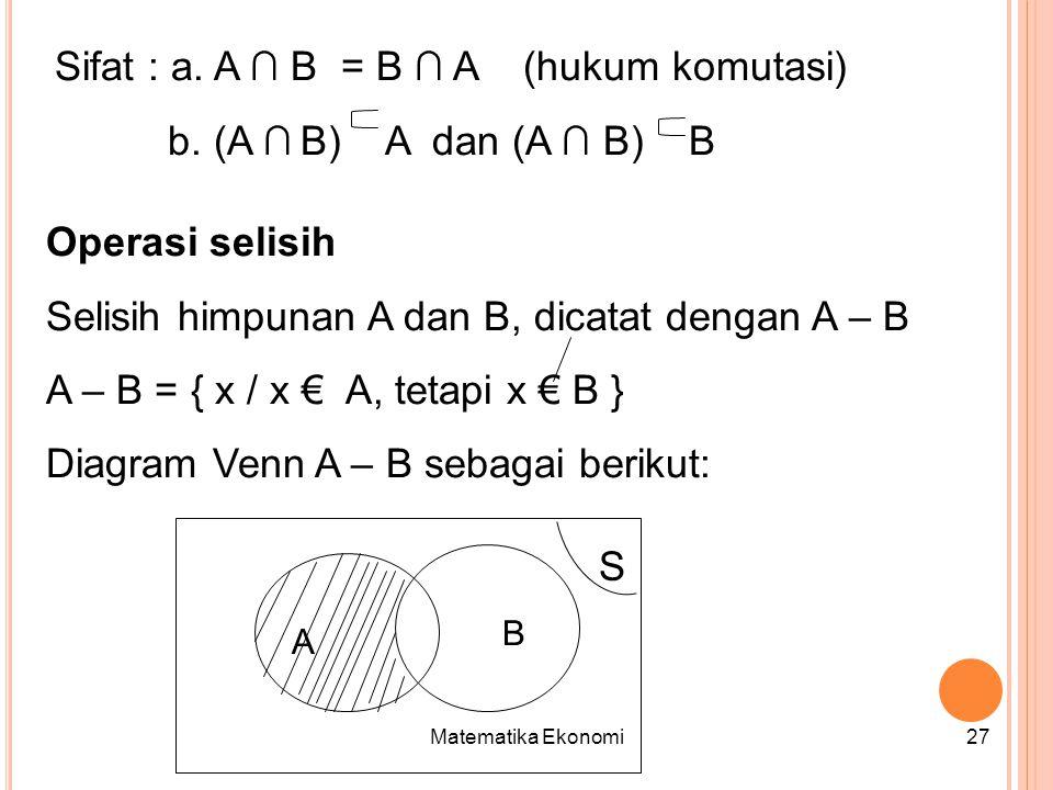 Matematika Ekonomi27 Sifat : a.A ∩ B = B ∩ A (hukum komutasi) b.