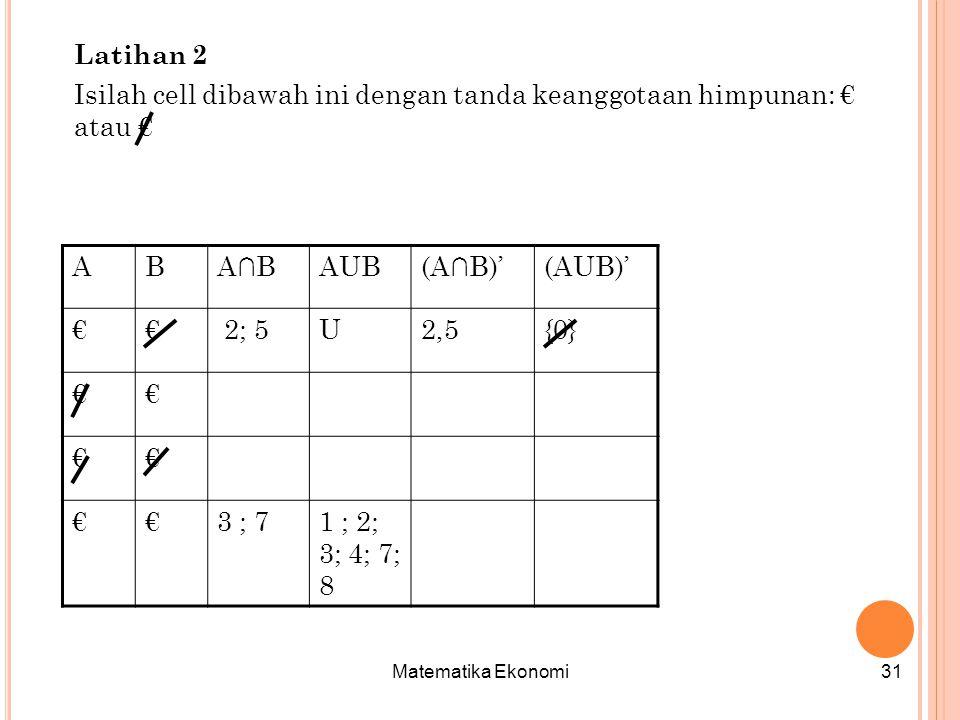 Matematika Ekonomi31 Latihan 2 Isilah cell dibawah ini dengan tanda keanggotaan himpunan: € atau € ABA∩BAUB(A∩B)'(AUB)' €€ 2; 5U2,5{0} €€ €€ €€3 ; 71 ; 2; 3; 4; 7; 8