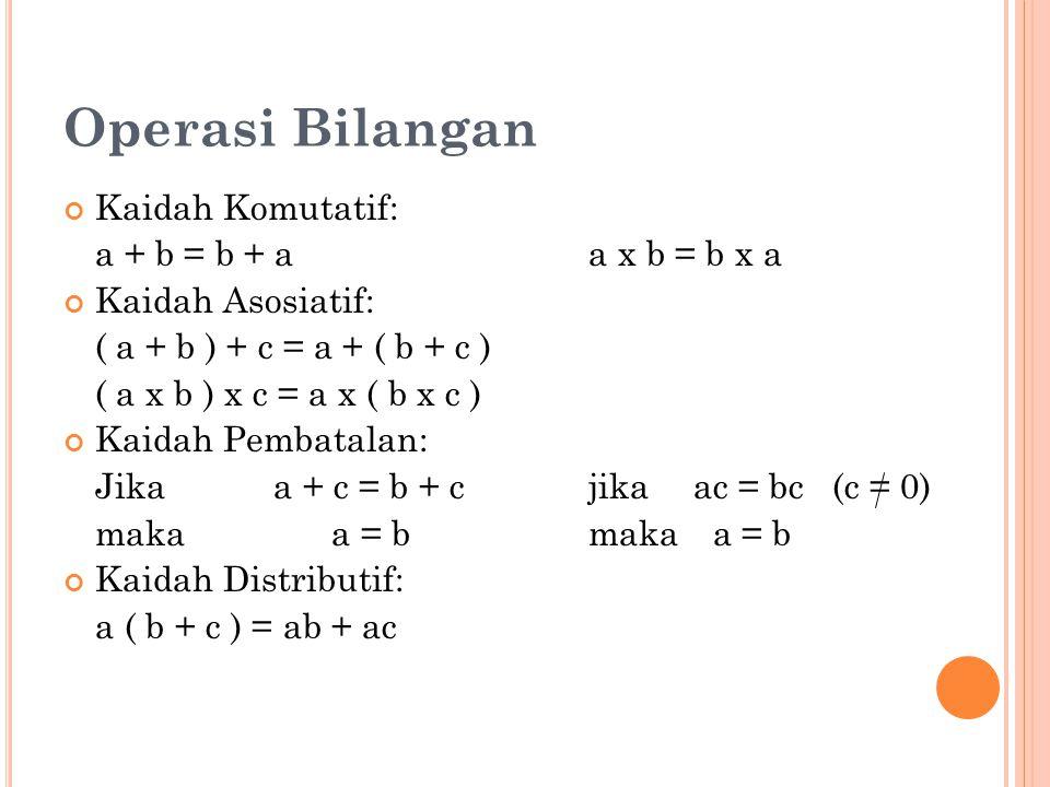 Operasi Bilangan Kaidah Komutatif: a + b = b + aa x b = b x a Kaidah Asosiatif: ( a + b ) + c = a + ( b + c ) ( a x b ) x c = a x ( b x c ) Kaidah Pembatalan: Jika a + c = b + cjikaac = bc (c = 0) maka a = bmaka a = b Kaidah Distributif: a ( b + c ) = ab + ac