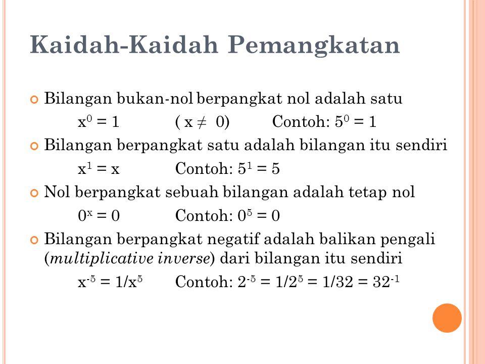 Kaidah-Kaidah Pemangkatan Bilangan bukan-nol berpangkat nol adalah satu x 0 = 1( x ≠ 0) Contoh: 5 0 = 1 Bilangan berpangkat satu adalah bilangan itu sendiri x 1 = xContoh: 5 1 = 5 Nol berpangkat sebuah bilangan adalah tetap nol 0 x = 0Contoh: 0 5 = 0 Bilangan berpangkat negatif adalah balikan pengali ( multiplicative inverse ) dari bilangan itu sendiri x -5 = 1/x 5 Contoh: 2 -5 = 1/2 5 = 1/32 = 32 -1