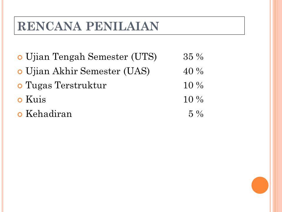 RENCANA PENILAIAN Ujian Tengah Semester (UTS) 35 % Ujian Akhir Semester (UAS)40 % Tugas Terstruktur 10 % Kuis10 % Kehadiran 5 %