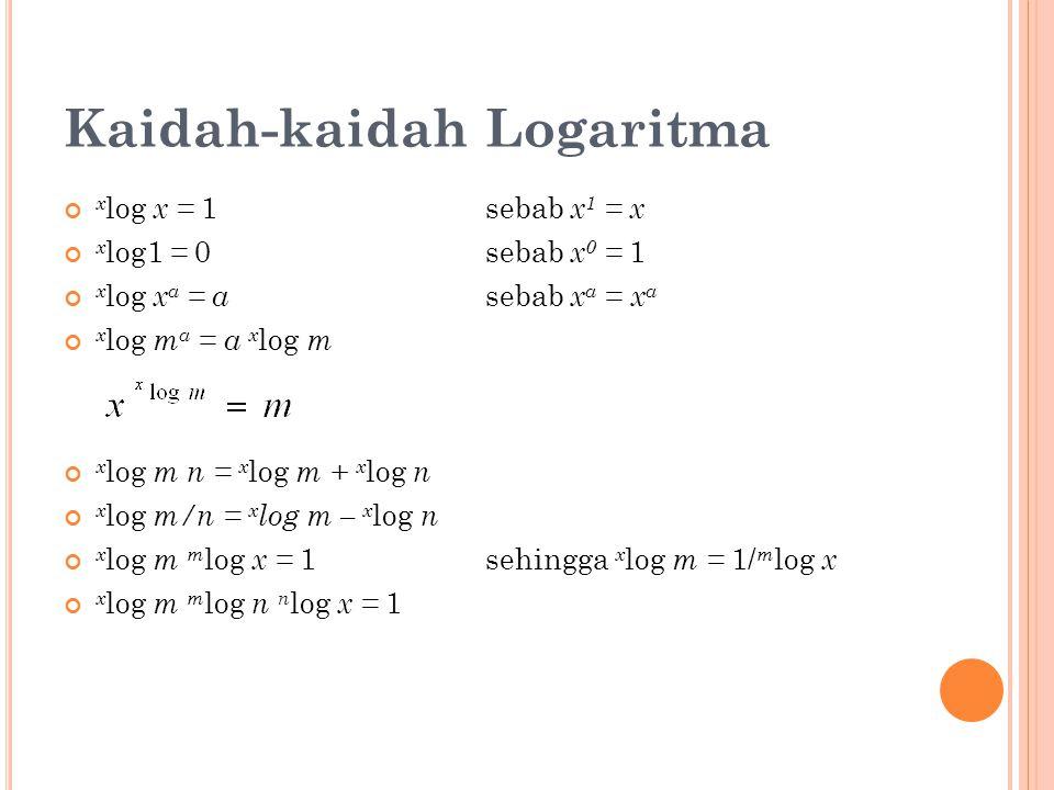 Kaidah-kaidah Logaritma x log x = 1sebab x 1 = x x log1 = 0sebab x 0 = 1 x log x a = a sebab x a = x a x log m a = a x log m x log m n = x log m + x log n x log m/n = x log m – x log n x log m m log x = 1sehingga x log m = 1/ m log x x log m m log n n log x = 1