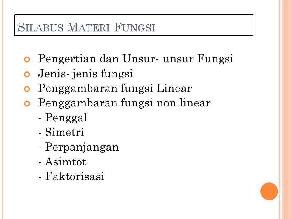 S ILABUS M ATERI F UNGSI Pengertian dan Unsur- unsur Fungsi Jenis- jenis fungsi Penggambaran fungsi Linear Penggambaran fungsi non linear - Penggal - Simetri - Perpanjangan - Asimtot - Faktorisasi