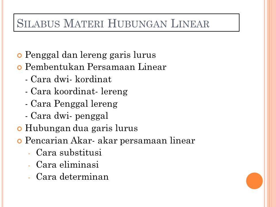 S ILABUS M ATERI H UBUNGAN L INEAR Penggal dan lereng garis lurus Pembentukan Persamaan Linear - Cara dwi- kordinat - Cara koordinat- lereng - Cara Penggal lereng - Cara dwi- penggal Hubungan dua garis lurus Pencarian Akar- akar persamaan linear - Cara substitusi - Cara eliminasi - Cara determinan