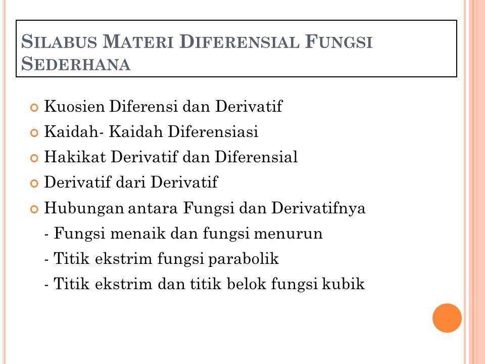 S ILABUS M ATERI D IFERENSIAL F UNGSI S EDERHANA Kuosien Diferensi dan Derivatif Kaidah- Kaidah Diferensiasi Hakikat Derivatif dan Diferensial Derivatif dari Derivatif Hubungan antara Fungsi dan Derivatifnya - Fungsi menaik dan fungsi menurun - Titik ekstrim fungsi parabolik - Titik ekstrim dan titik belok fungsi kubik