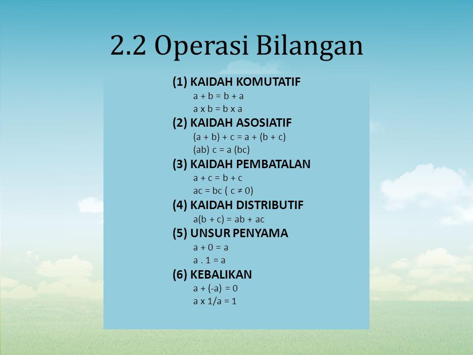 2.2 Operasi Bilangan (1) KAIDAH KOMUTATIF a + b = b + a a x b = b x a (2) KAIDAH ASOSIATIF (a + b) + c = a + (b + c) (ab) c = a (bc) (3) KAIDAH PEMBAT