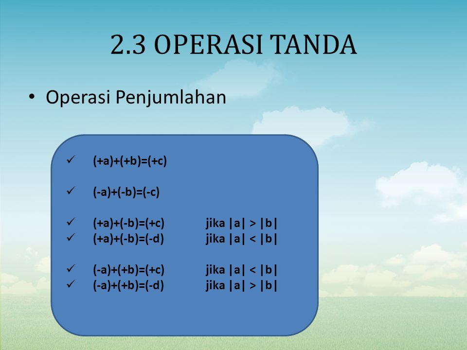 2.3 OPERASI TANDA Operasi Penjumlahan (+a)+(+b)=(+c) (-a)+(-b)=(-c) (+a)+(-b)=(+c)jika |a| > |b| (+a)+(-b)=(-d) jika |a| < |b| (-a)+(+b)=(+c)jika |a|