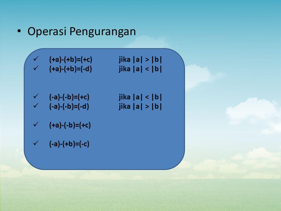 Operasi Pengurangan (+a)-(+b)=(+c) jika |a| > |b| (+a)-(+b)=(-d) jika |a| < |b| (-a)-(-b)=(+c) jika |a| < |b| (-a)-(-b)=(-d) jika |a| > |b| (+a)-(-b)=
