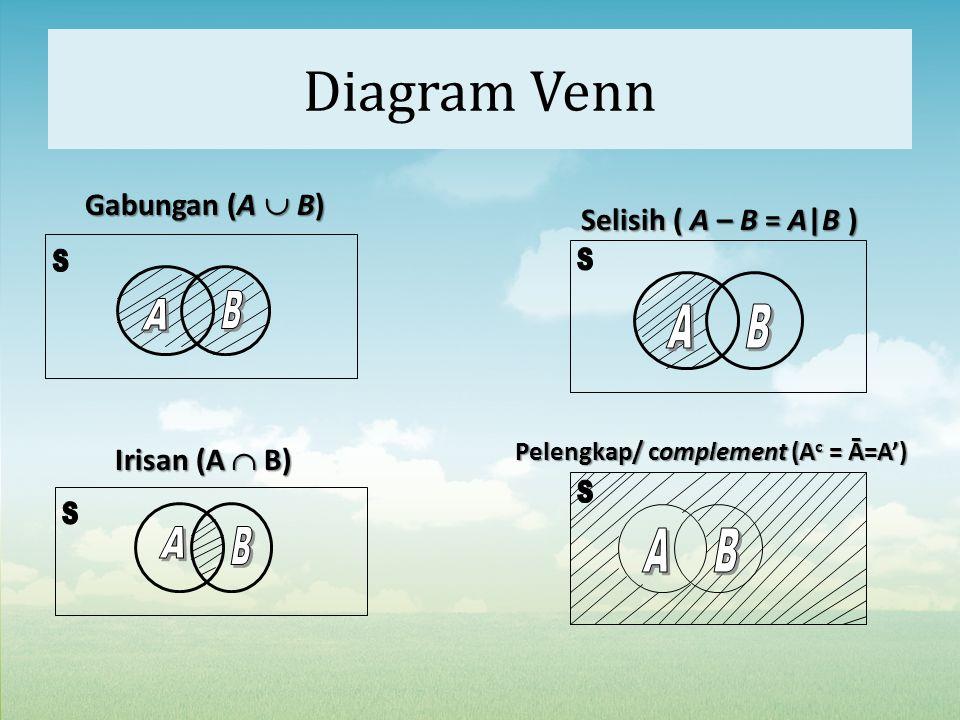 1.5 Kaidah-kaidah Matematika dalam Pengoperasian Himpunan
