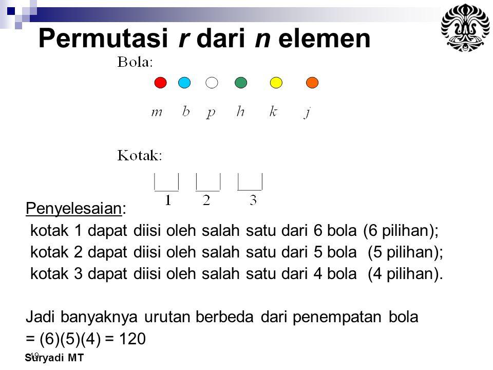 Suryadi MT 19 Permutasi r dari n elemen Penyelesaian: kotak 1 dapat diisi oleh salah satu dari 6 bola (6 pilihan); kotak 2 dapat diisi oleh salah satu