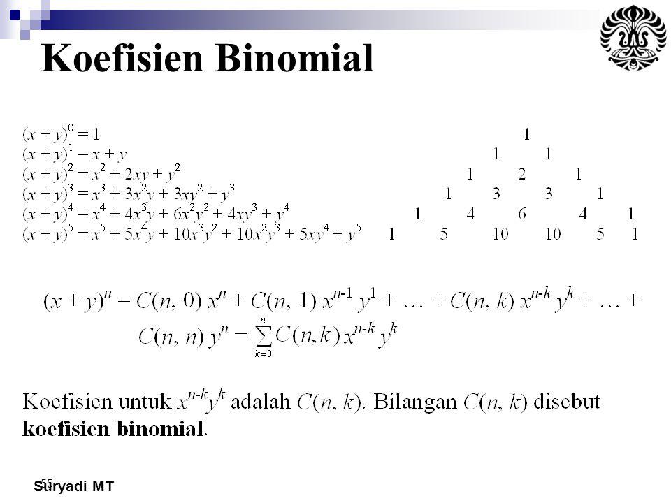 Suryadi MT 55 Koefisien Binomial
