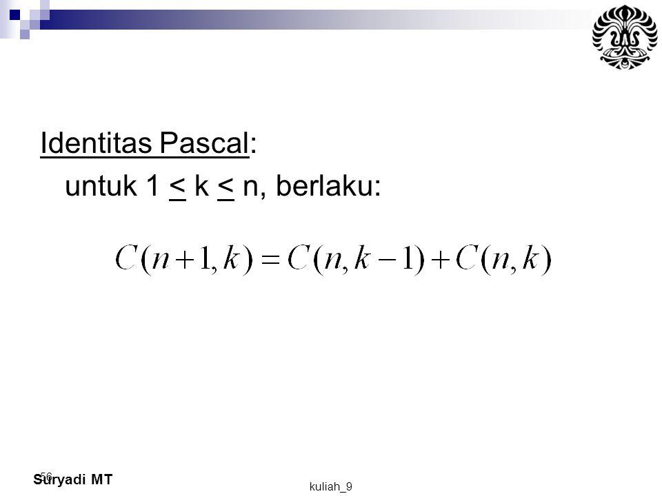 Suryadi MT kuliah_9 56 Identitas Pascal: untuk 1 < k < n, berlaku: