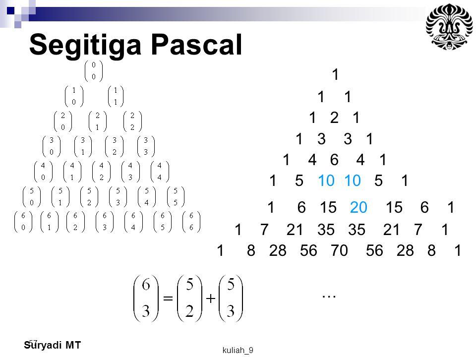 Suryadi MT kuliah_9 57 Segitiga Pascal 1 1 1 1 2 1 1 3 3 1 1 4 6 4 1 1 5 10 10 5 1 1 6 15 20 15 6 1 1 7 21 35 35 21 7 1 1 8 28 56 70 56 28 8 1 …
