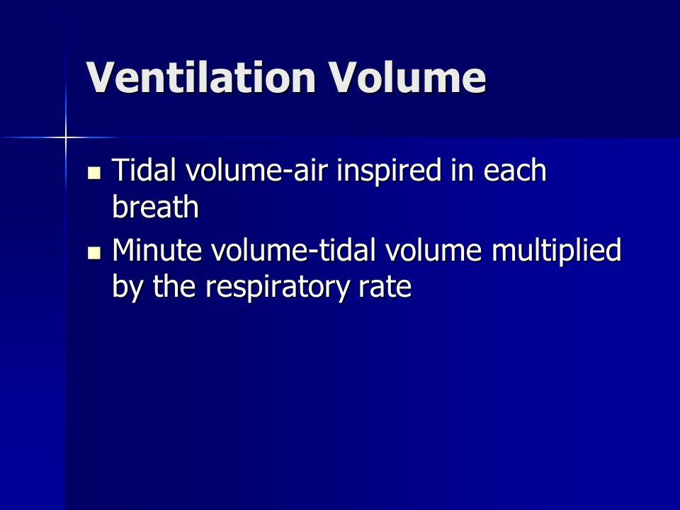 Ventilation Volume Tidal volume-air inspired in each breath Tidal volume-air inspired in each breath Minute volume-tidal volume multiplied by the respiratory rate Minute volume-tidal volume multiplied by the respiratory rate