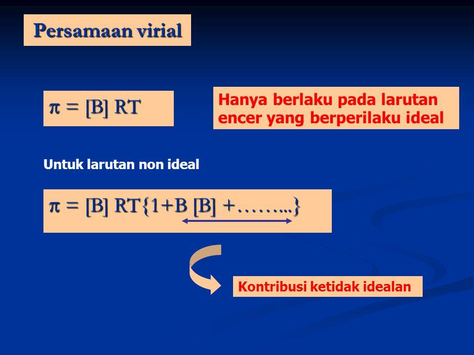 Persamaan virial  = [B] RT Hanya berlaku pada larutan encer yang berperilaku ideal Untuk larutan non ideal  = [B] RT{1+B [B] +……...} Kontribusi ketidak idealan