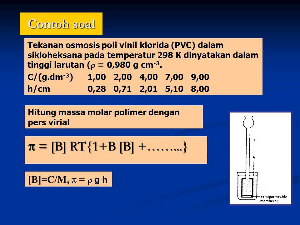 Contoh soal Tekanan osmosis poli vinil klorida (PVC) dalam sikloheksana pada temperatur 298 K dinyatakan dalam tinggi larutan (  = 0,980 g cm -3.