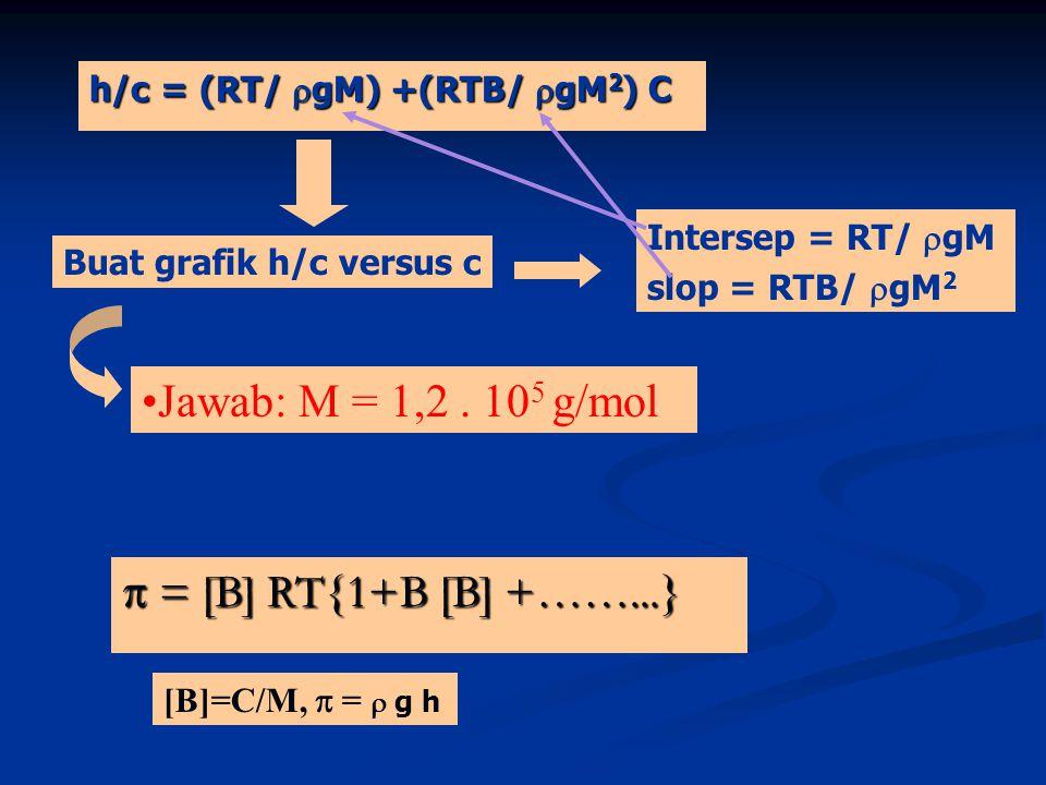 h/c = (RT/  gM) +(RTB/  gM 2 ) C Buat grafik h/c versus c Intersep = RT/  gM slop = RTB/  gM 2 Jawab: M = 1,2. 10 5 g/mol  = [B] RT{1+B [B] +……..