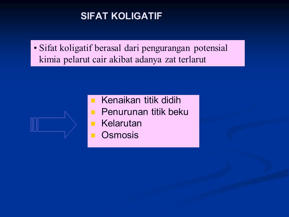 SIFAT KOLIGATIF Kenaikan titik didih Penurunan titik beku Kelarutan Osmosis Sifat koligatif berasal dari pengurangan potensial kimia pelarut cair akibat adanya zat terlarut