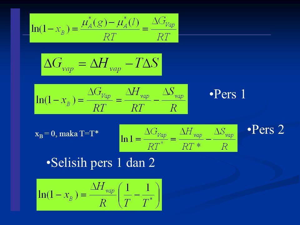 x B = 0, maka T=T* Selisih pers 1 dan 2 Pers 1 Pers 2