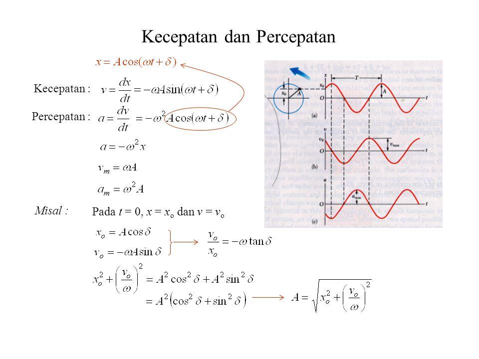 Kecepatan dan Percepatan Kecepatan : Percepatan : Misal : Pada t = 0, x = x o dan v = v o