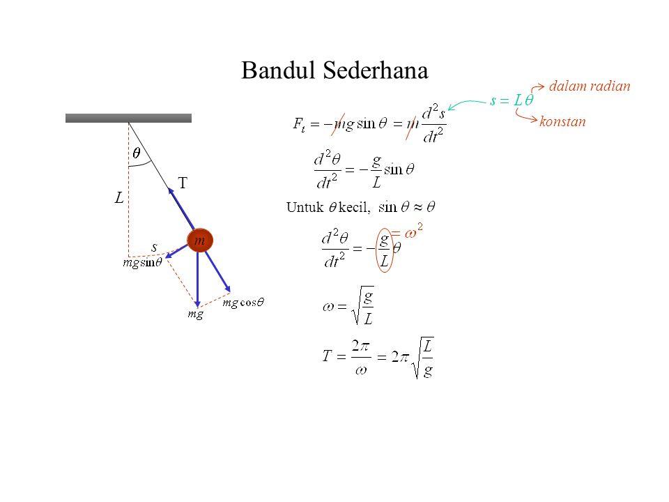 Bandul Sederhana T  s L m konstan Untuk  kecil, dalam radian