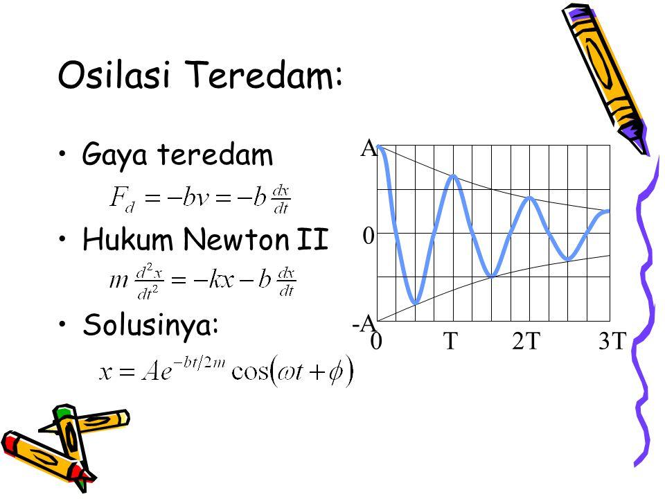 Osilasi Teredam: Gaya teredam Hukum Newton II Solusinya: A 0 -A 2TT03T