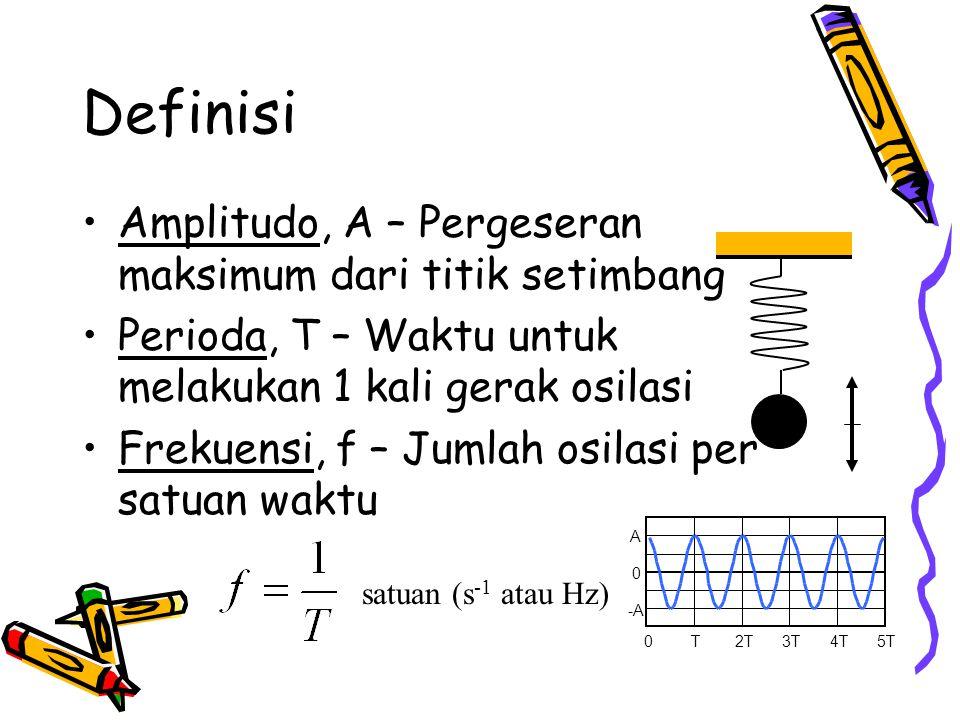 Definisi Amplitudo, A – Pergeseran maksimum dari titik setimbang Perioda, T – Waktu untuk melakukan 1 kali gerak osilasi Frekuensi, f – Jumlah osilasi per satuan waktu satuan (s -1 atau Hz) 0T2T3T4T5T -A A 0
