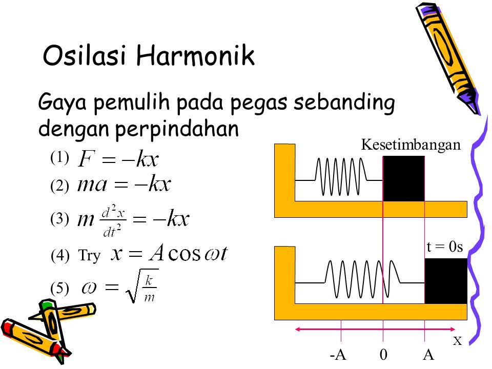 Osilasi Harmonik Gaya pemulih pada pegas sebanding dengan perpindahan (1) (3) (2) (4) Try (5) A X -A0 Kesetimbangan t = 0s