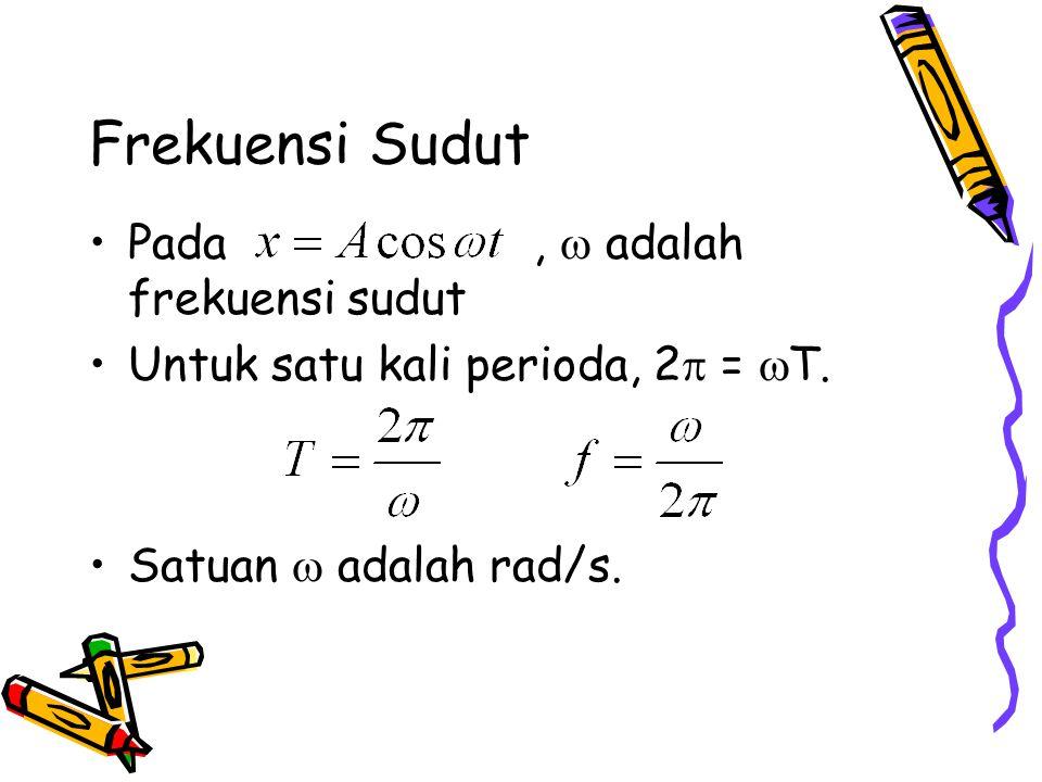 Frekuensi Sudut Pada,  adalah frekuensi sudut Untuk satu kali perioda, 2  =  T. Satuan  adalah rad/s.