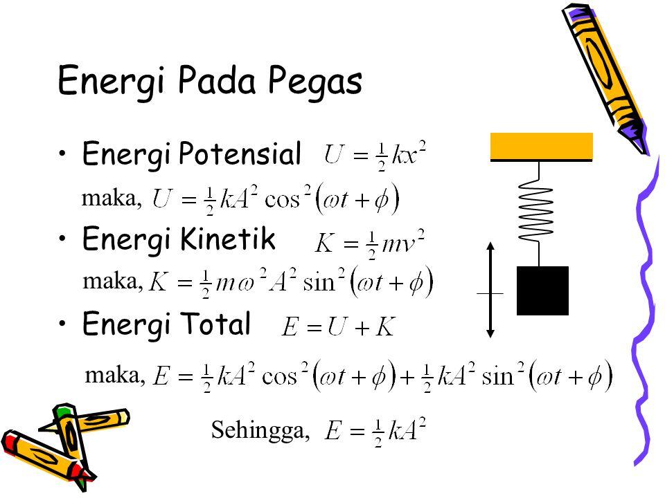 Energi Pada Pegas Energi Potensial Energi Kinetik Energi Total maka, Sehingga,