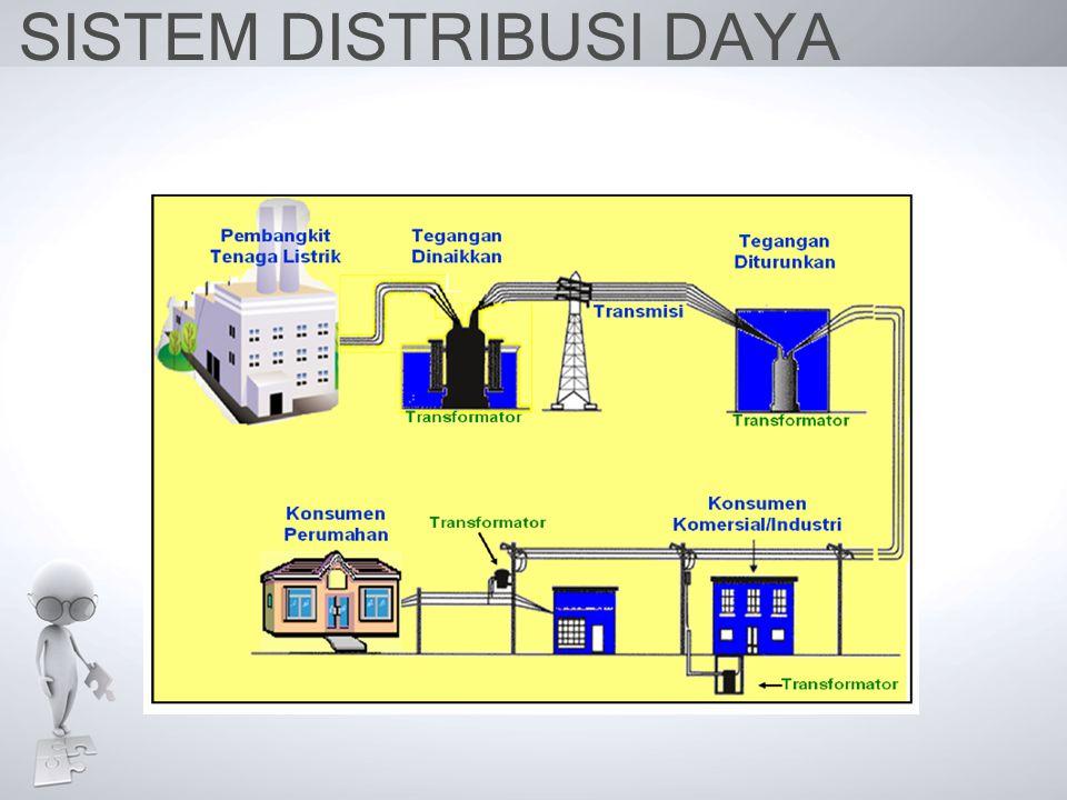 Hubungan dan Sistem Transformator Fase Tunggal Syarat agar transformator bisa dihubungkan o Tegangan kerja (rating) harus sama o Rasio impedansi (% impedansi) harus sama o Polaritas harus sama