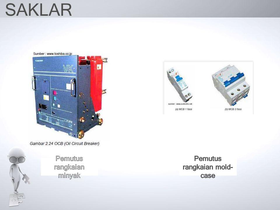 Current Transformer (CT) Panel Kontrol
