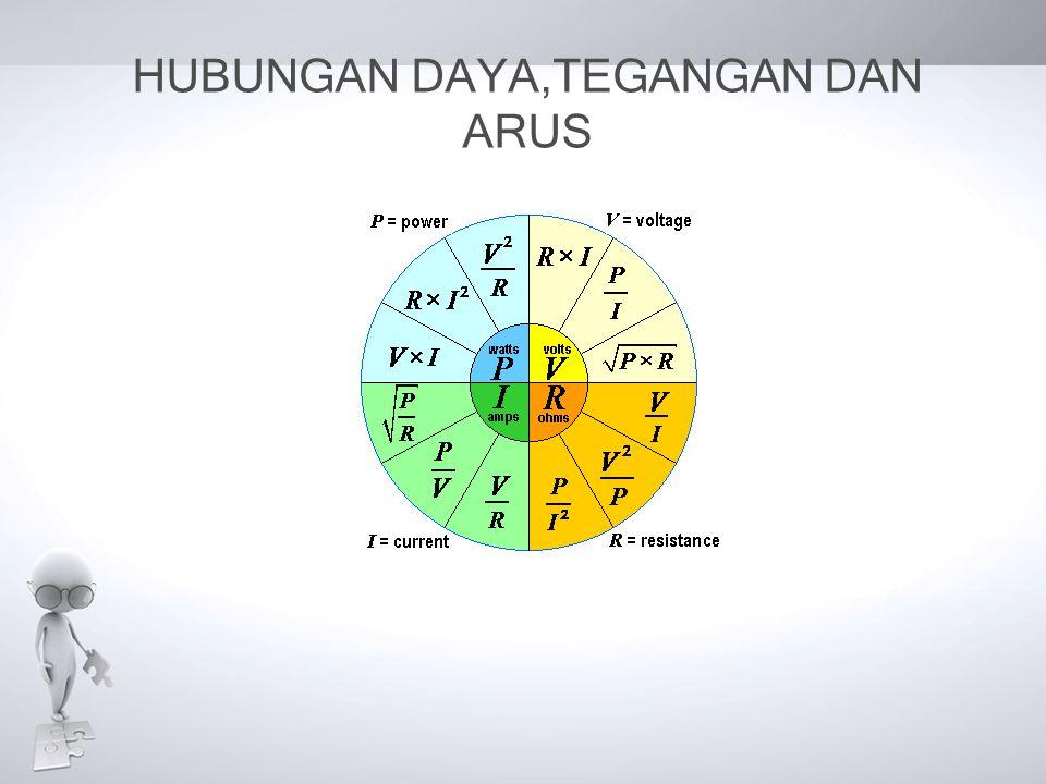 Sistem distribusi tiga fasa