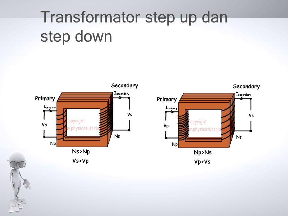 POLARITAS TRANSFORMATOR Untuk menerangkan tentang polaritas transformator pada umumnya digunakan tanda titik (dot) untuk memudahkan, tanpa harus menggambarkan arah lilitan kumparan secara lengkap.