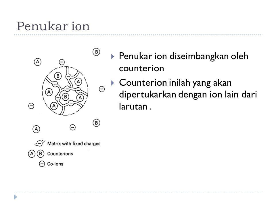 Penukar ion  Penukar ion diseimbangkan oleh counterion  Counterion inilah yang akan dipertukarkan dengan ion lain dari larutan.