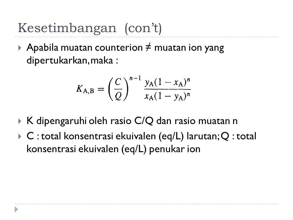 Kesetimbangan (con't)  Apabila muatan counterion ≠ muatan ion yang dipertukarkan, maka :  K dipengaruhi oleh rasio C/Q dan rasio muatan n  C : tota