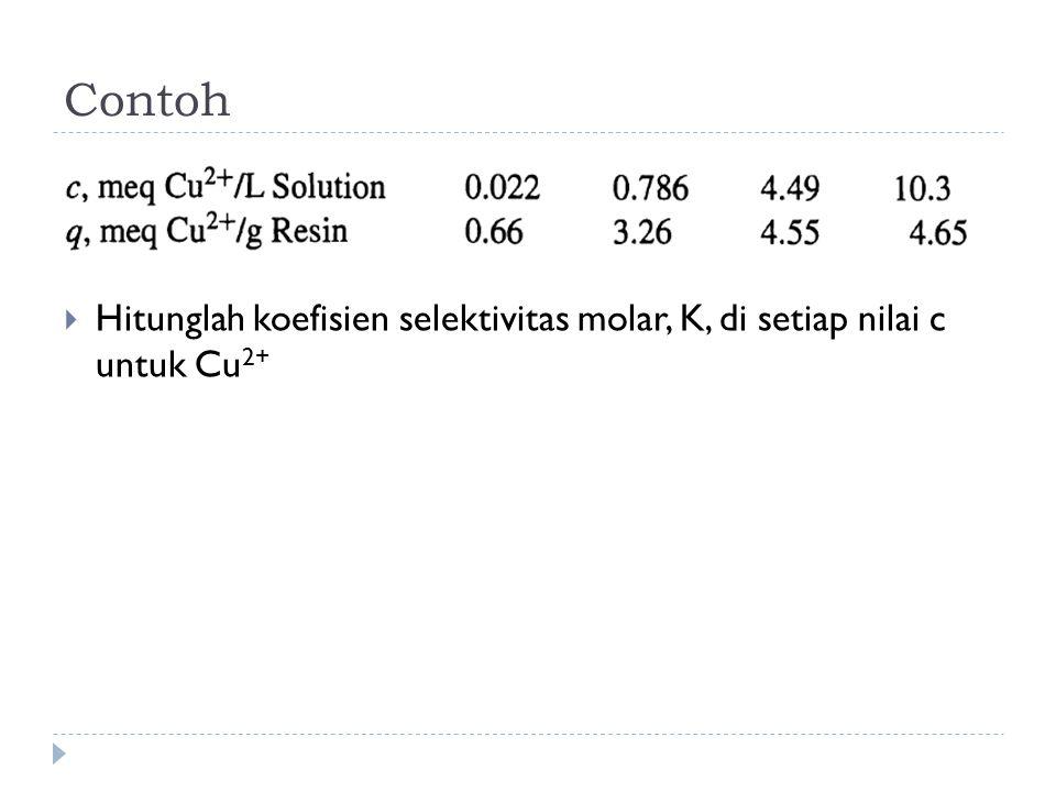 Contoh  Hitunglah koefisien selektivitas molar, K, di setiap nilai c untuk Cu 2+