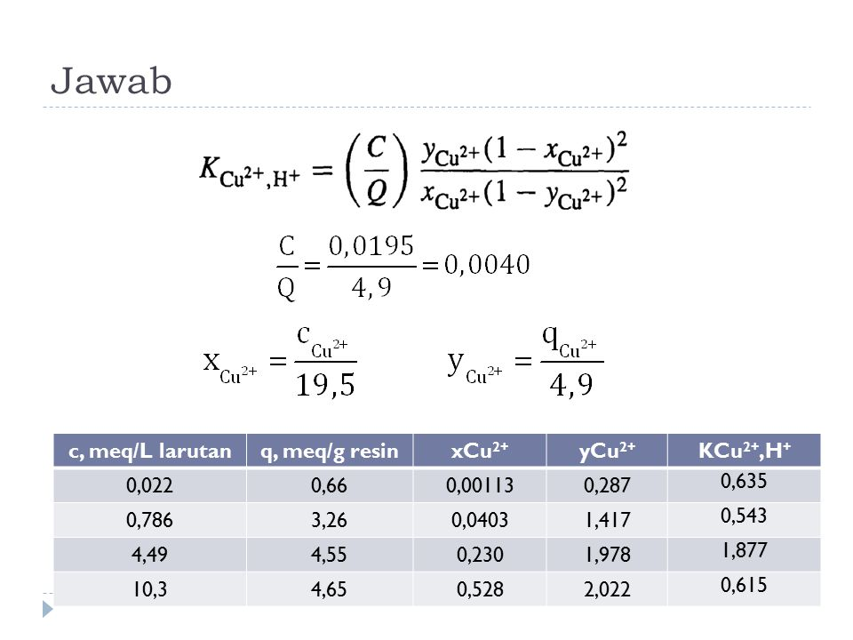 Jawab c, meq/L larutanq, meq/g resinxCu 2+ yCu 2+ KCu 2+,H + 0,0220,660,001130,287 0,635 0,7863,260,04031,417 0,543 4,494,550,2301,978 1,877 10,34,650