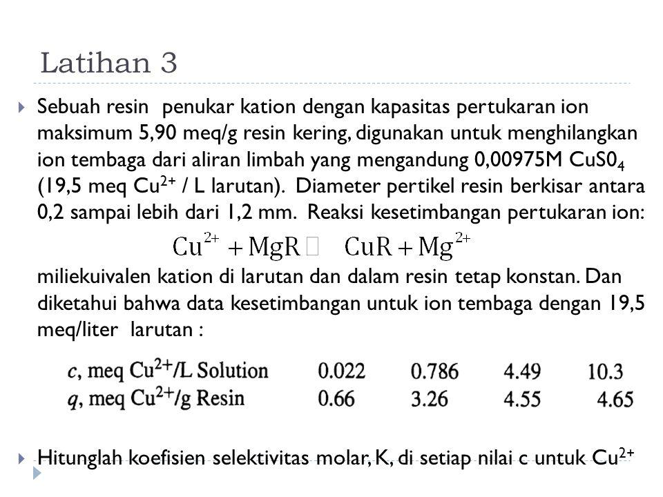 Latihan 3  Sebuah resin penukar kation dengan kapasitas pertukaran ion maksimum 5,90 meq/g resin kering, digunakan untuk menghilangkan ion tembaga da